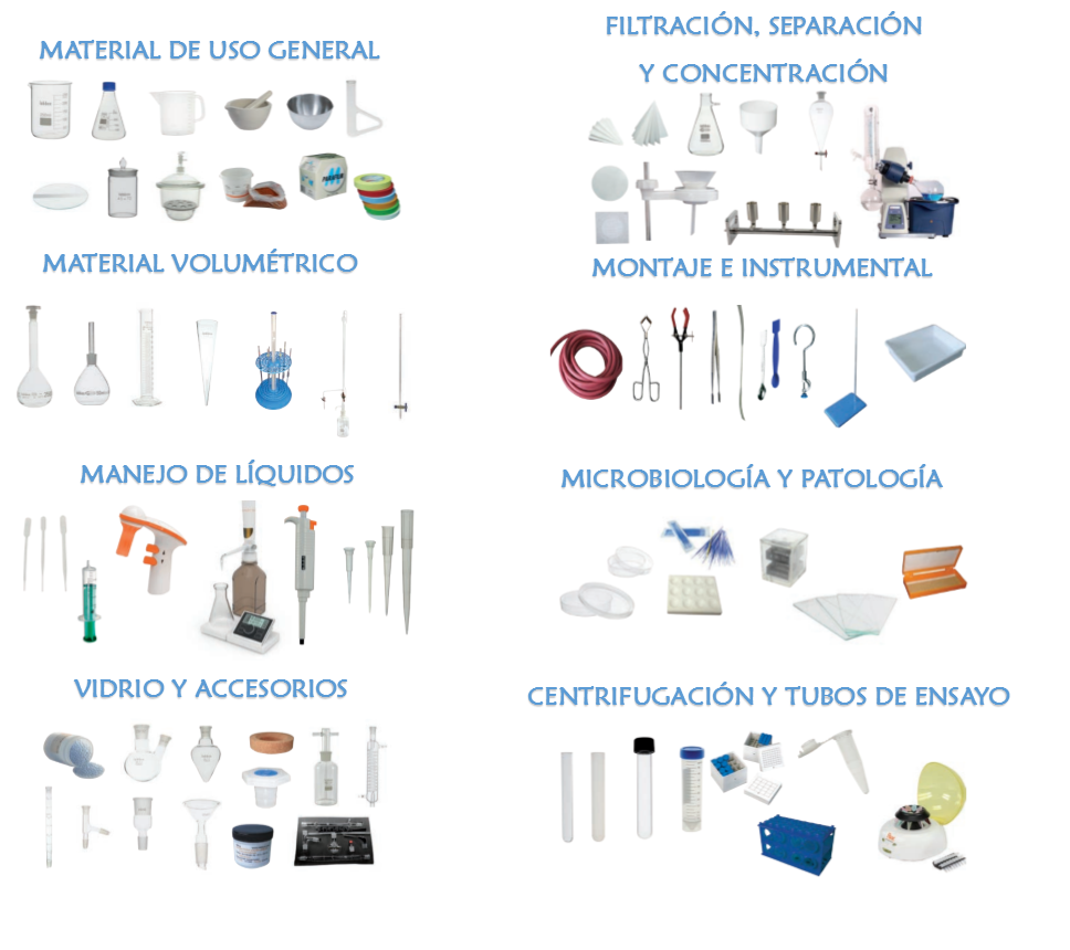 Material laboratorio euroveterinaria for Material laboratorio